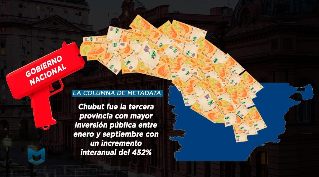 Fuerte apoyo de Nación a Chubut: Fue la tercera provincia del país con mayor inversión pública entre enero y septiembre con un incremento interanual del 452%